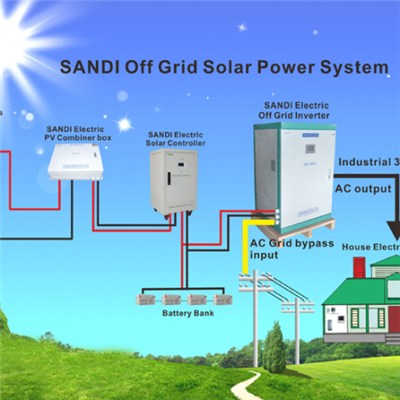 Ground-mounted Solar Power Systems