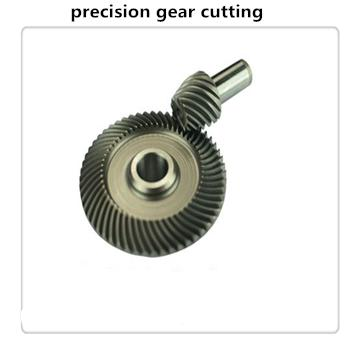 Gear Cutting