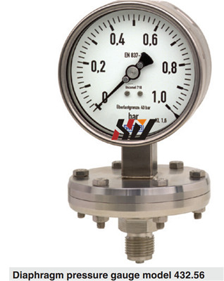 Wika Pressure Gauge With Diaphragm High Overpressure Safety 432.56, 432.36