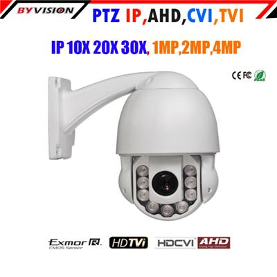 HD PTZ Speed Dome IP Camera