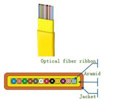 Indoor Optical Fiber Cable Ribbon Flat  Fiber Cable
