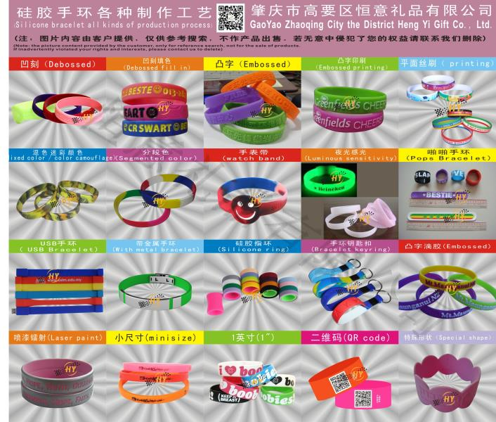 Hand ring product technology