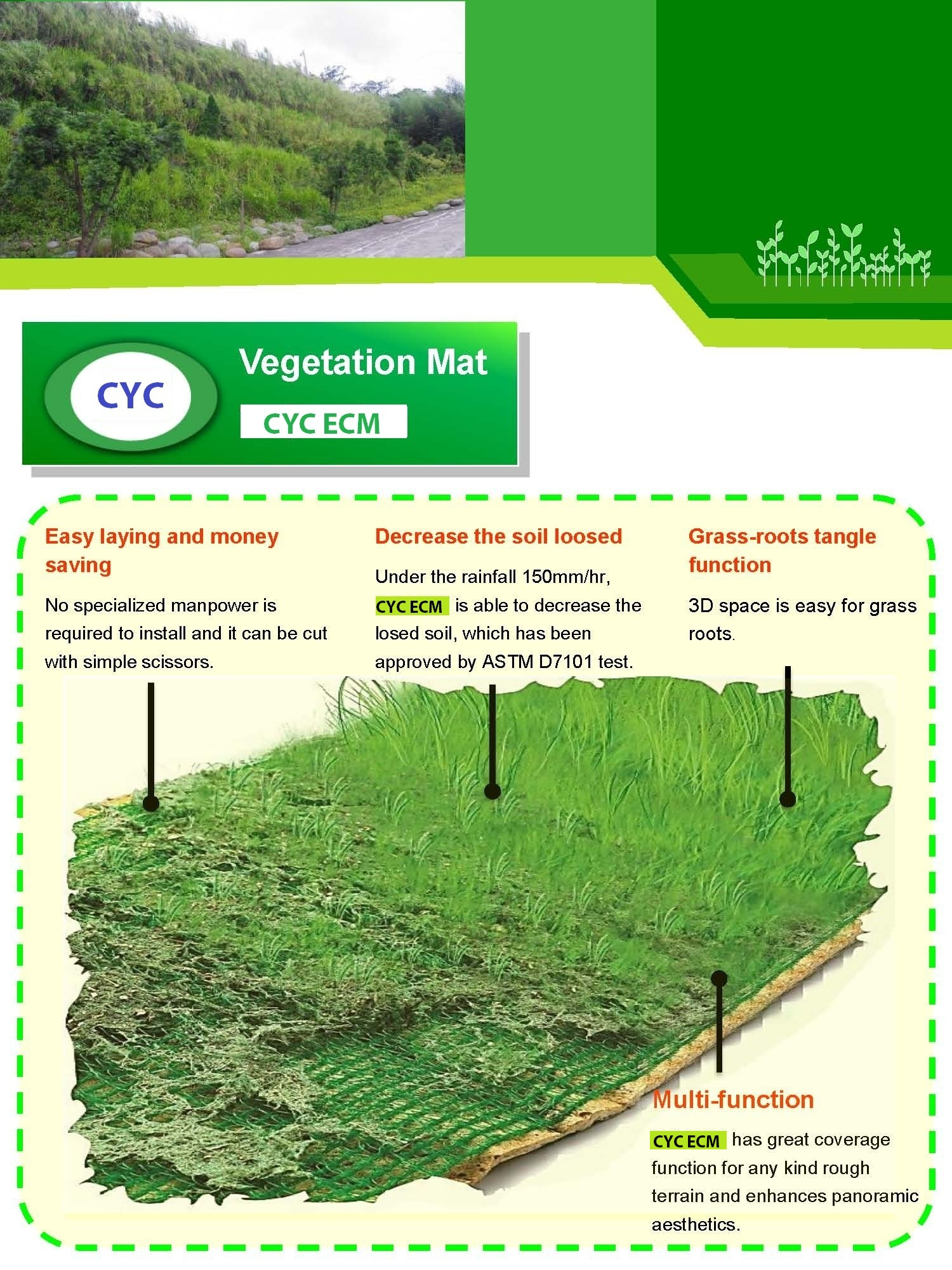 Innovative, Durable Erosion Control & Vegetation Mat