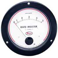 RMVII Rate-Master® Dial-Type Flowmeters