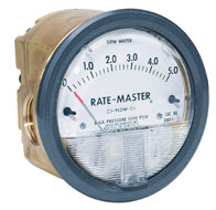 Series RMV Rate-Master® Dial-Type Flowmeters