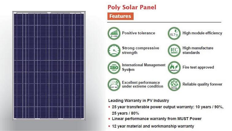Poly or mono Solar Cells/Module/Panel
