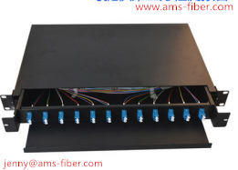 19 fiber optic patch panel,closure,terminational box