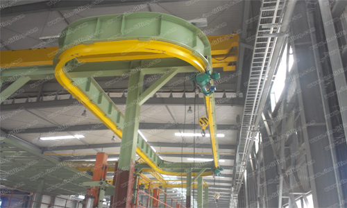 Customized circle running bridge crane