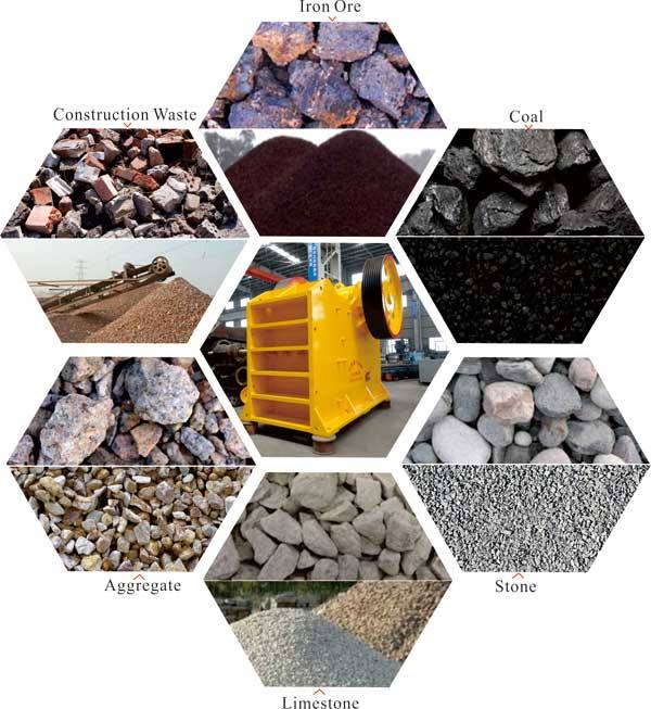 Stone Crusher/Jaw Crusher/Application Area of Crusher