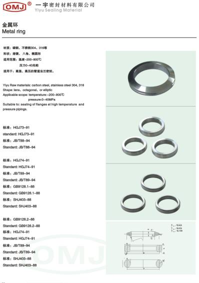 Sell Ring Joint Gasket