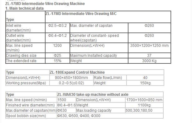 RBD, Intermediate wire drawing machine with continuous annealing, Fine /super fine wire drawing machine
