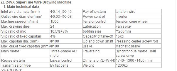 ZL-24VX Super Fine Wire Drawing Machine