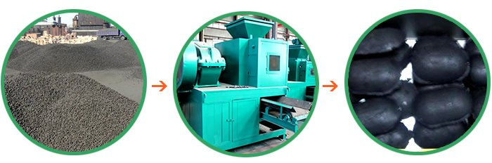 Charcoal Briquetting Machine/Charcoal Briquette Machine/Charcoal Briquettes Making Machine