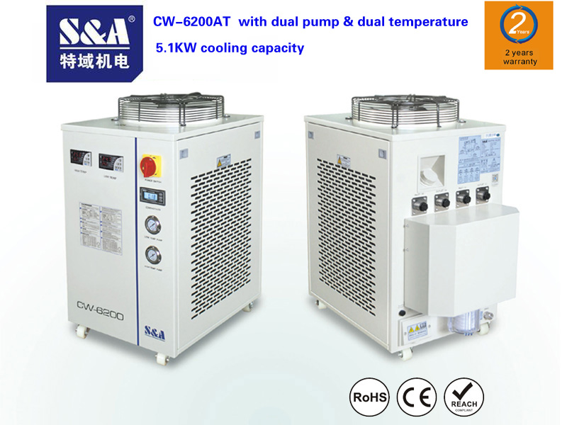 S&A chiller is use for raycus laser power source 1000w