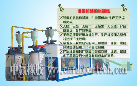 scrap tire recycling equipment