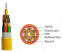 Indoor Optical Fiber Cable Breakout  Fiber Cable