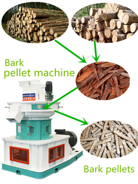 1.2 t/h Customized Bark pellet machine for sale price jingerui