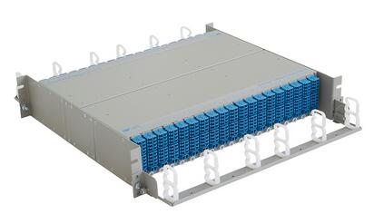 Capacity with CWDM Muxes and Optical Add+Drop Multiplexers