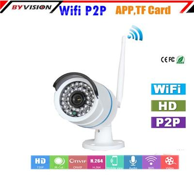 1080P HD Wifi IP Camera