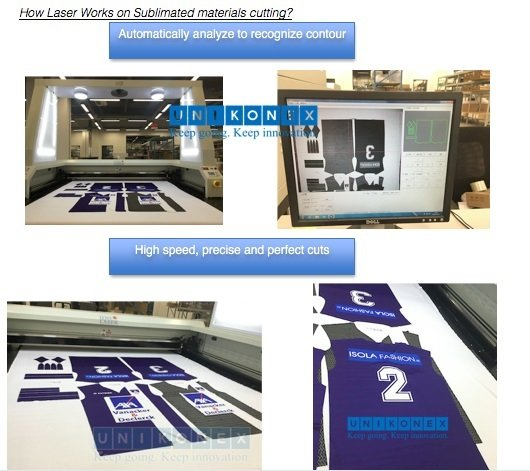Laser Cutting Dye Sublimation Printed Fabric, Textiles and the Other Material