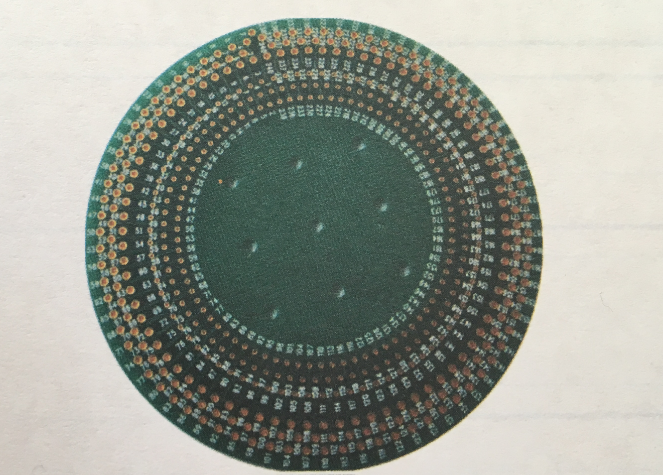 Heavy Copper Printed Circuit Boards (PCB)