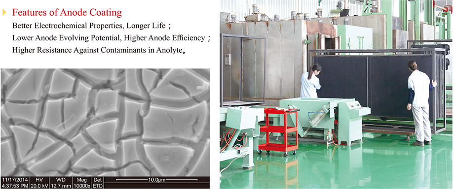 Membrane Electrolyzer High Efficiency Activated Anode Coating