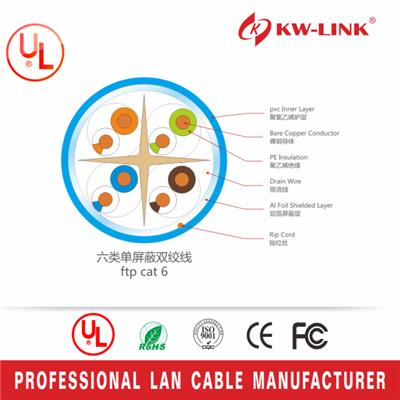 Fluke Tested 23AWG Cat6 FTP CU Network LAN Cable