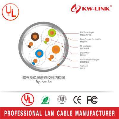 24AWG Cat5e FTP BC Solid Bulk Ethernet Cable