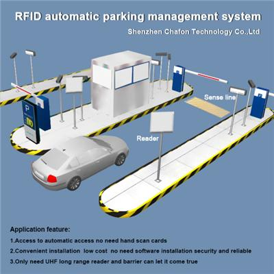 uhf integrated reader for parking system