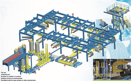 coil handling system makes efficient coil transportation for rolling mill