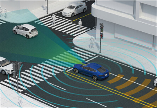 Automotive Camera Series solutions for OEMs