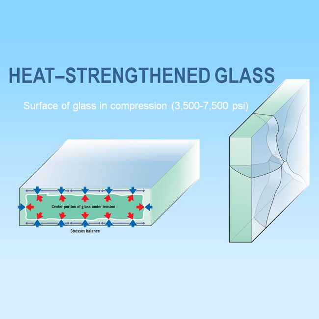 Heat-strengthened Glass for building