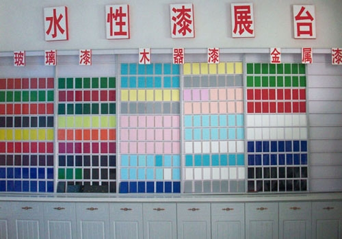 Acrylic Emulsion the lowest price in the market, Guangdong