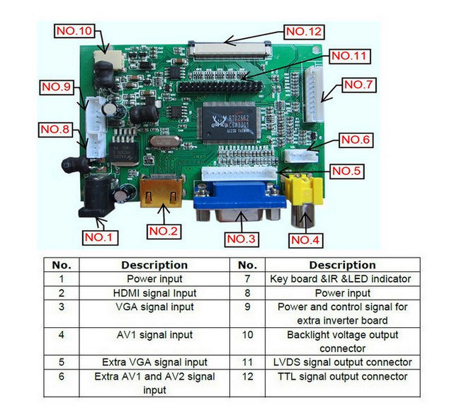 LCD Display Touch Screen TFT Monitor AT070TN90 Complete LCD HDMI VGA Input Driver Board Controller for Raspberry Pi