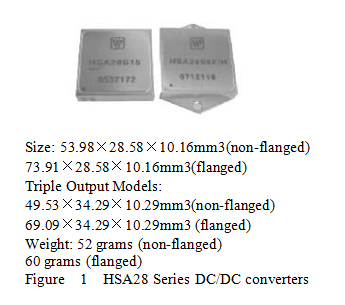 HSA28 Series high reliability DC/DC Converters
