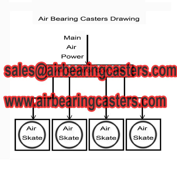 Air bearing casters instruction and details