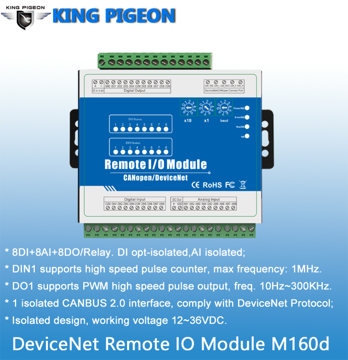 Device Net Module with PLC for Monitoring Site Data