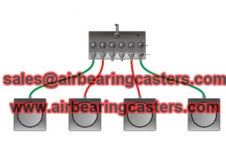 Air casters application and pictures