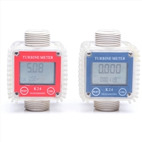 electronic flow meter recommend a good brandFLOWMETER SERIE