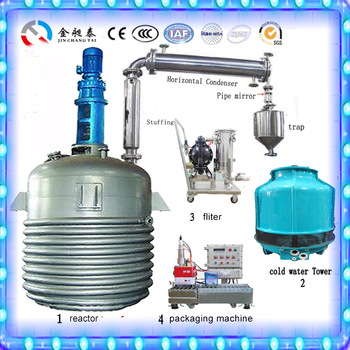 KINDS OF THE EQUIPMENT FOR PRODUCTION OF PRODUCTS FROM PLASTICS