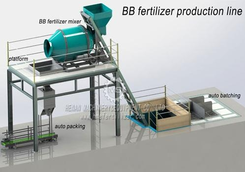 manure pelletizer, no better, only more professional