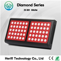 Hunan Province hps grow light, preferred Hydroponic lamp