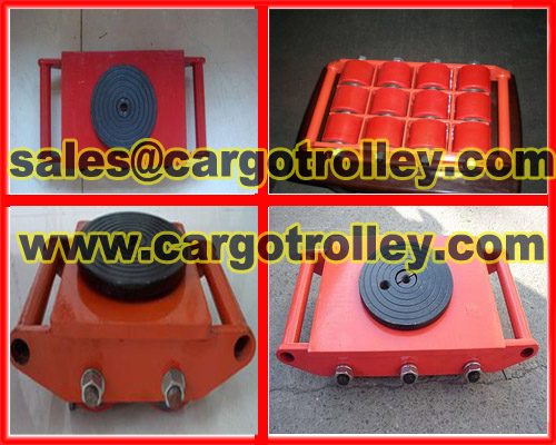 Non Floor Damaging Rollers professional