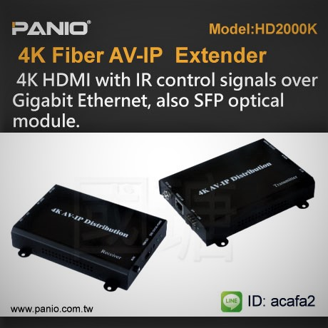 Fiber Optic Extender 4K AV IP Distribution