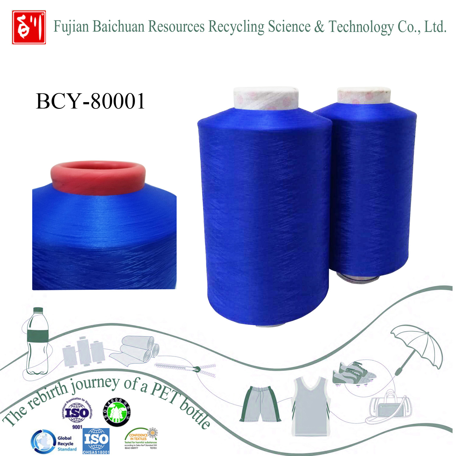 Recycled yarn with Environment-friendly material