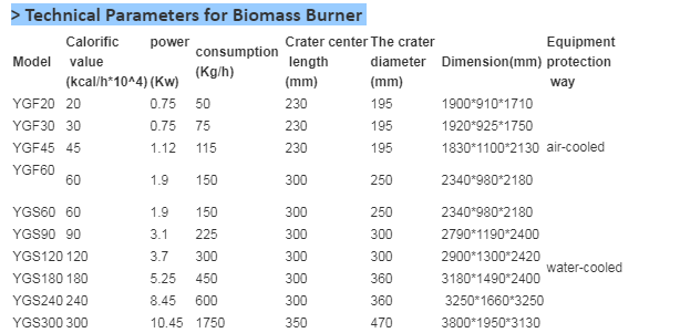 Rotex brand pellet burner price