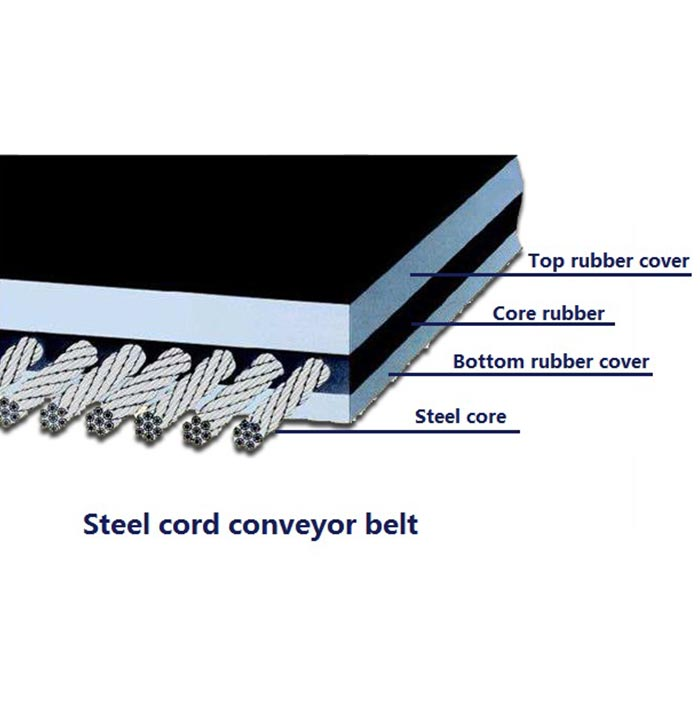Cold Resistant Steel Cord Conveyor Belt