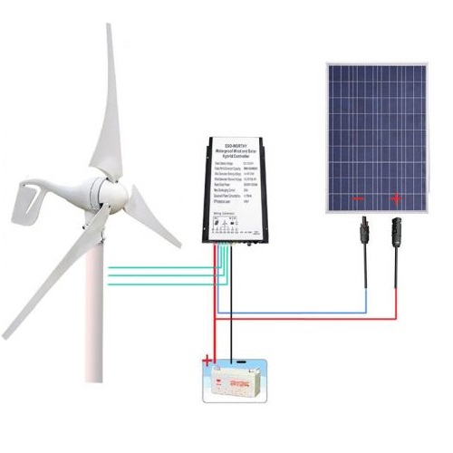 ECO-WORTHY 500W 12V Off Grid Wind & Solar Hybrid System