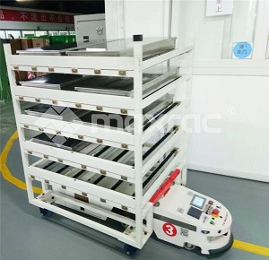 Automatic guided vehicle systems,Automated Storage And Retrieval System