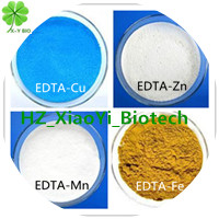 EDTA Chelate Micro Fertilizers (Cu, Zn, Mn, Fe)